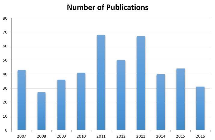 OCMR Publications